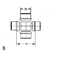 Type 5